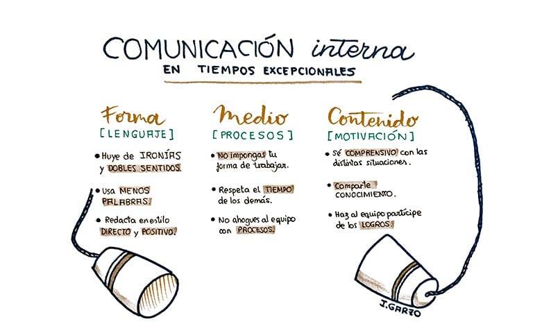 comunicacion-interna-consejos-thinking-heads5